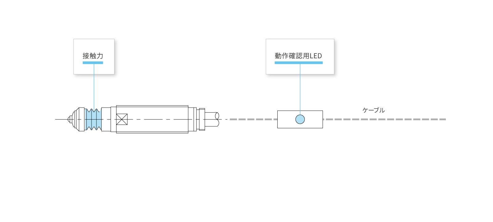 BP060A-LFのカスタマイズ