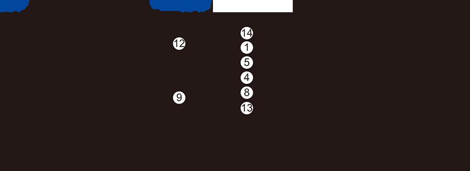 CNC円筒研削盤専用 有線式タッチプローブ[E2Aシリーズ]の回路図