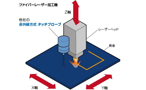 laser_ng2