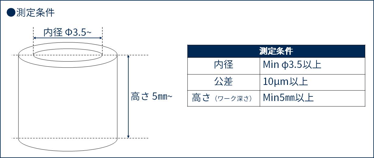 エアマイクロセンサの内径測定条件