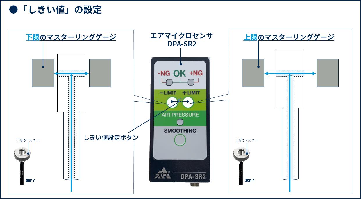 エアマイクロセンサによる内径測定のやり方2