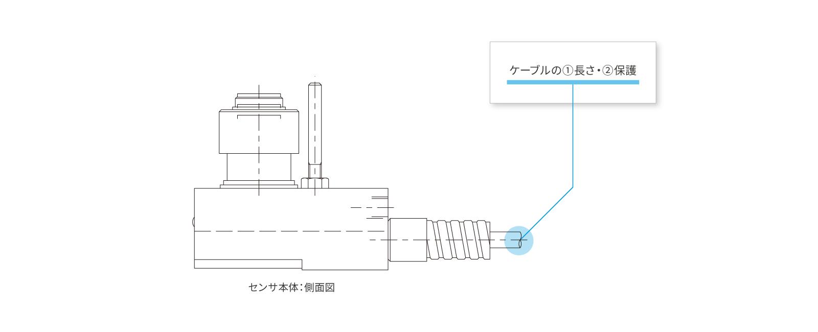 小型ミリングマシン用ツールセッター[P21シリーズ]のカスタマイズ