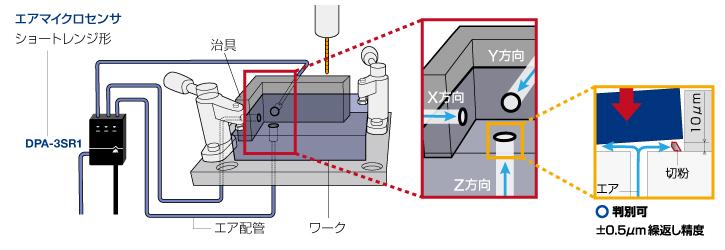 エアマイクロセンサの判別方法
