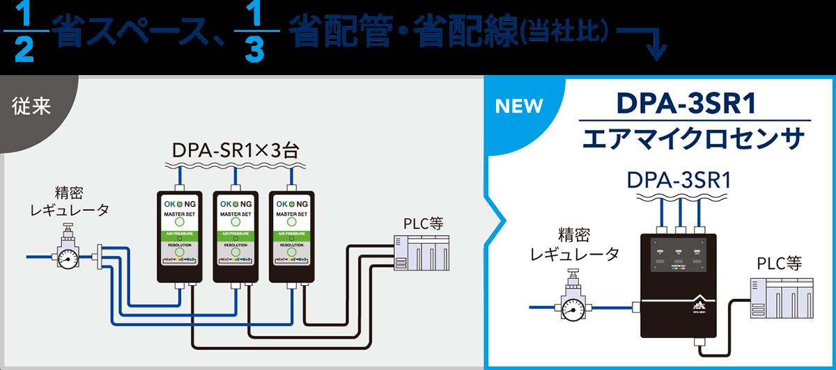 DPA-SR1の図
