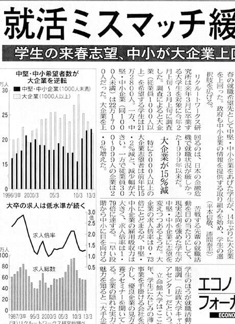 日経産業新聞「就活ミスマッチ緩和?」
